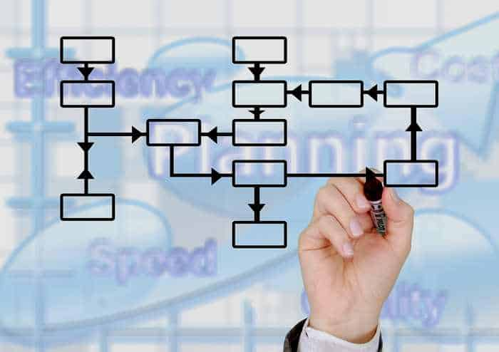 Image / Business Plan