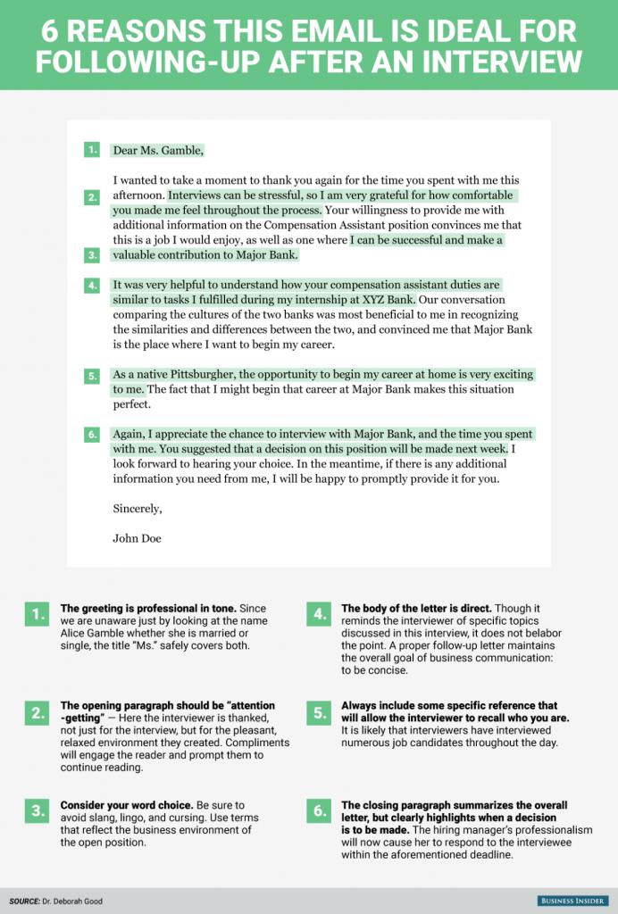6 reason to write this way!