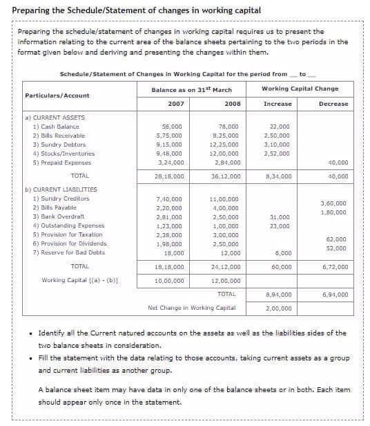 statement-of-changes schedule