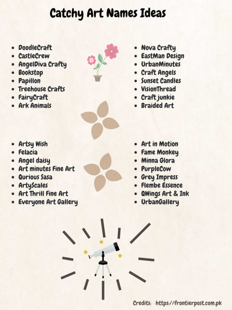 400 Catchy Art Names Ideas For Your Inspiration