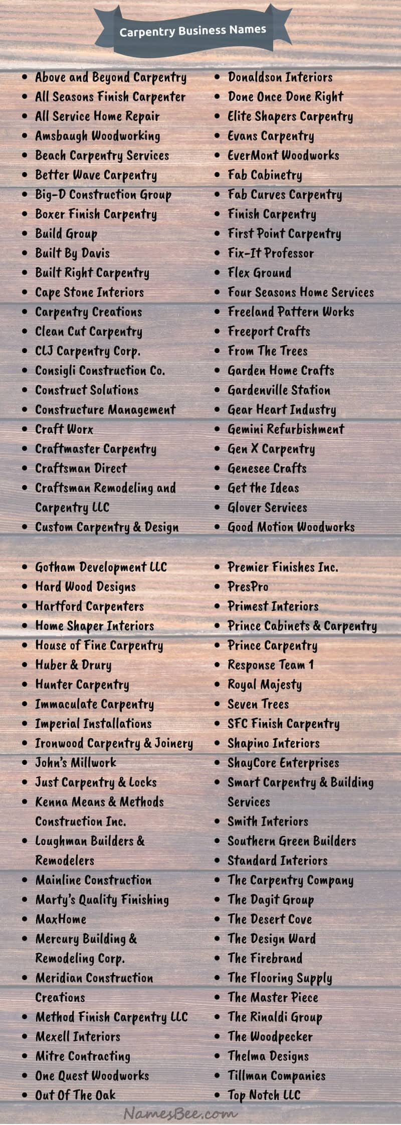Woodwork Names 600 Catchy Names For Woodworking Business