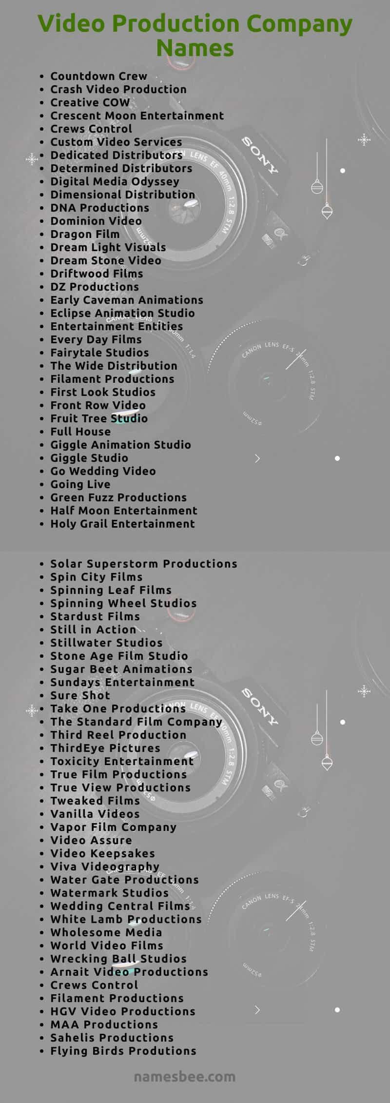 video editing studio names