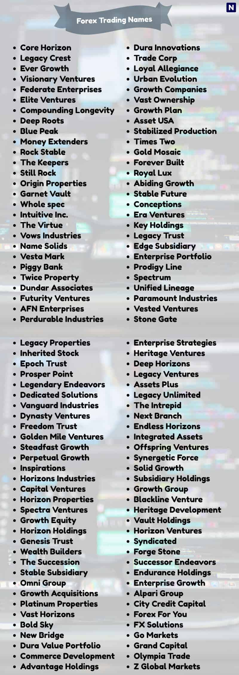 forex names lists