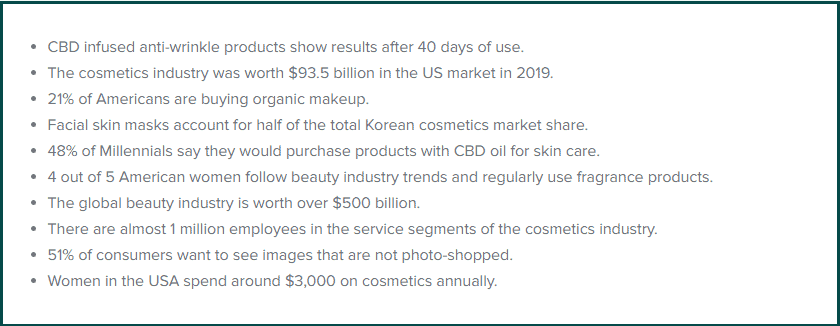 These are some facts and figures and makeup brands