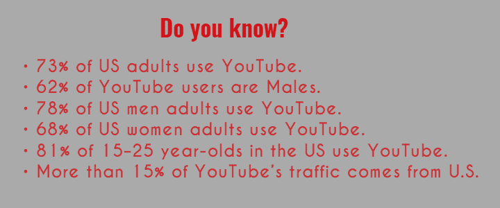 YouTube Names Facts