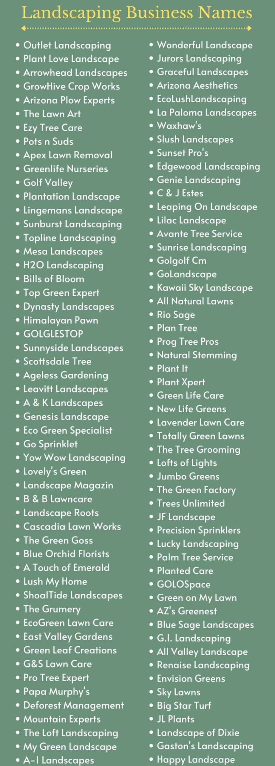 Landscaping Business Names and Best Landscape Company Names