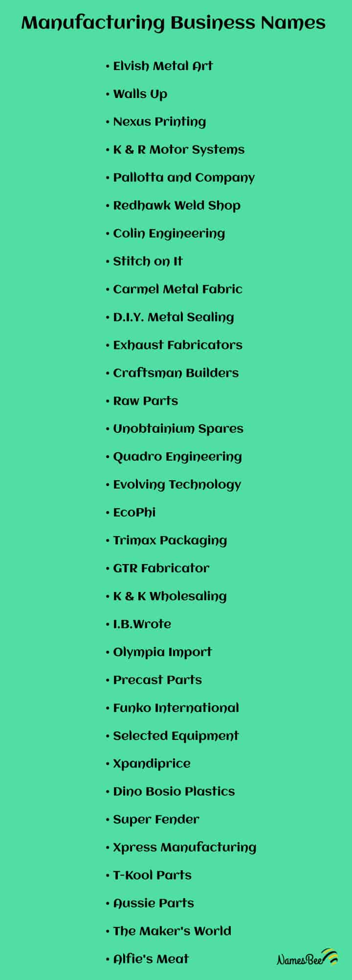 manufacturing company names list
