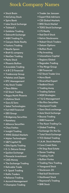 Stock Company Names
