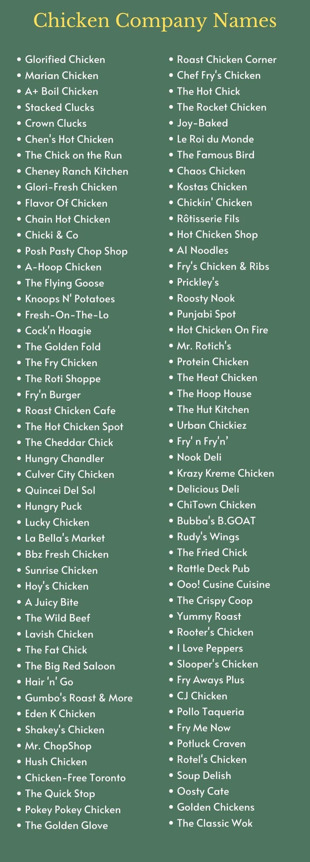 Chicken Company Names
