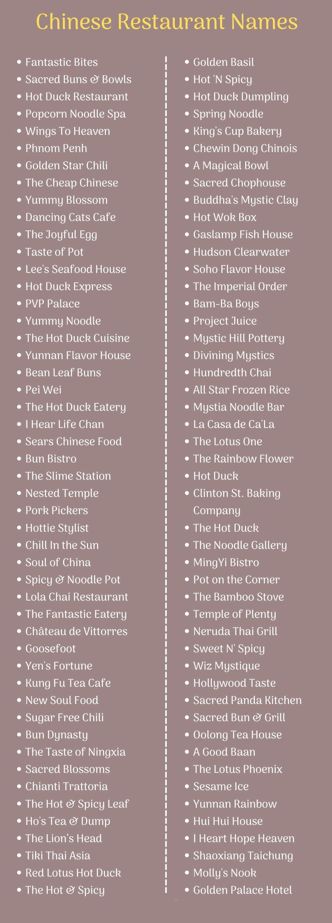 Chinese Restaurant Names: Infographic