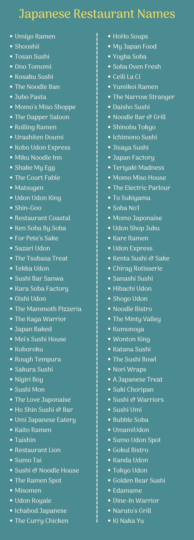 Japanese Restaurant Names: Infographic