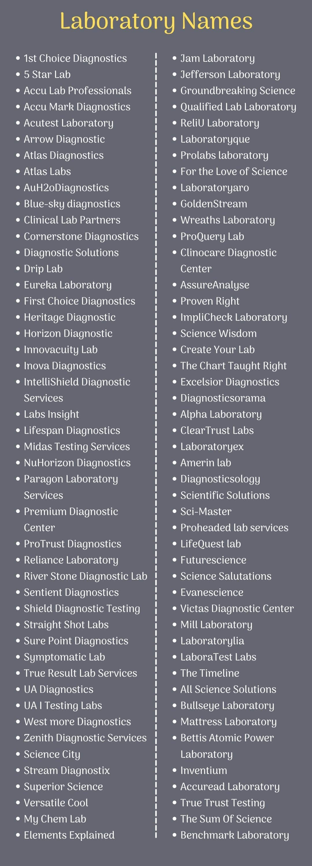 Laboratory Names ideas