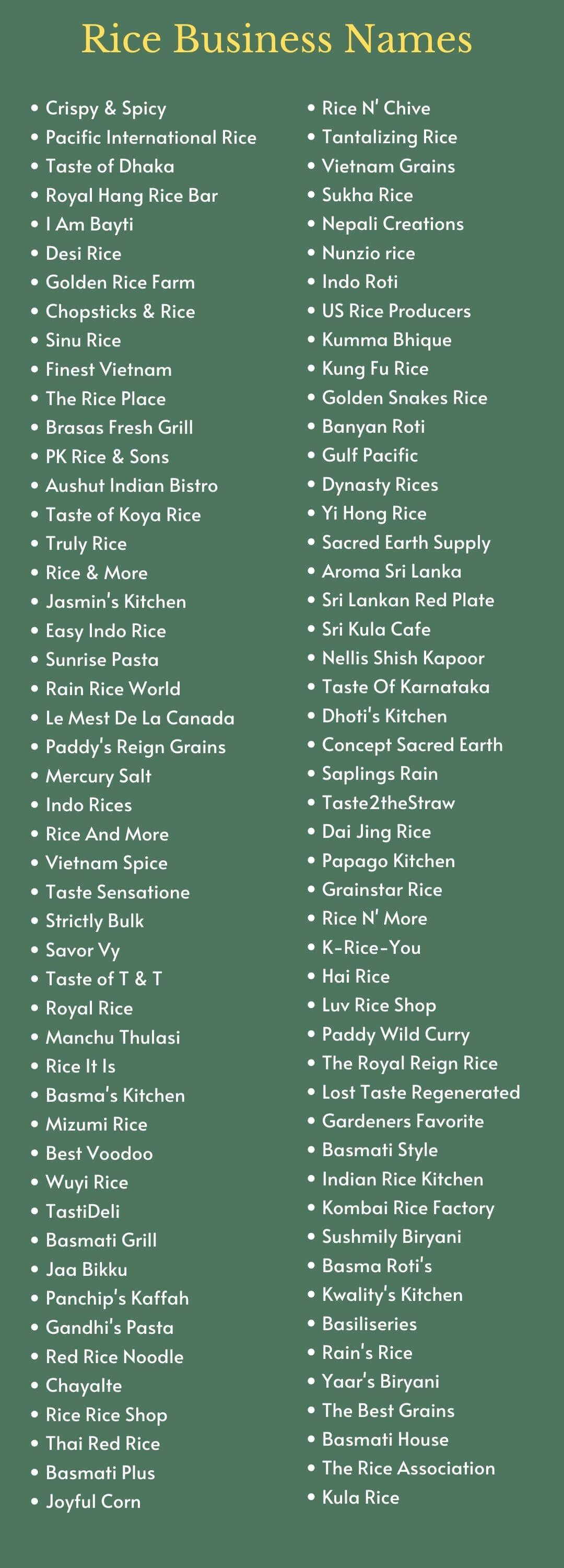 Rice Business Names: Infographic