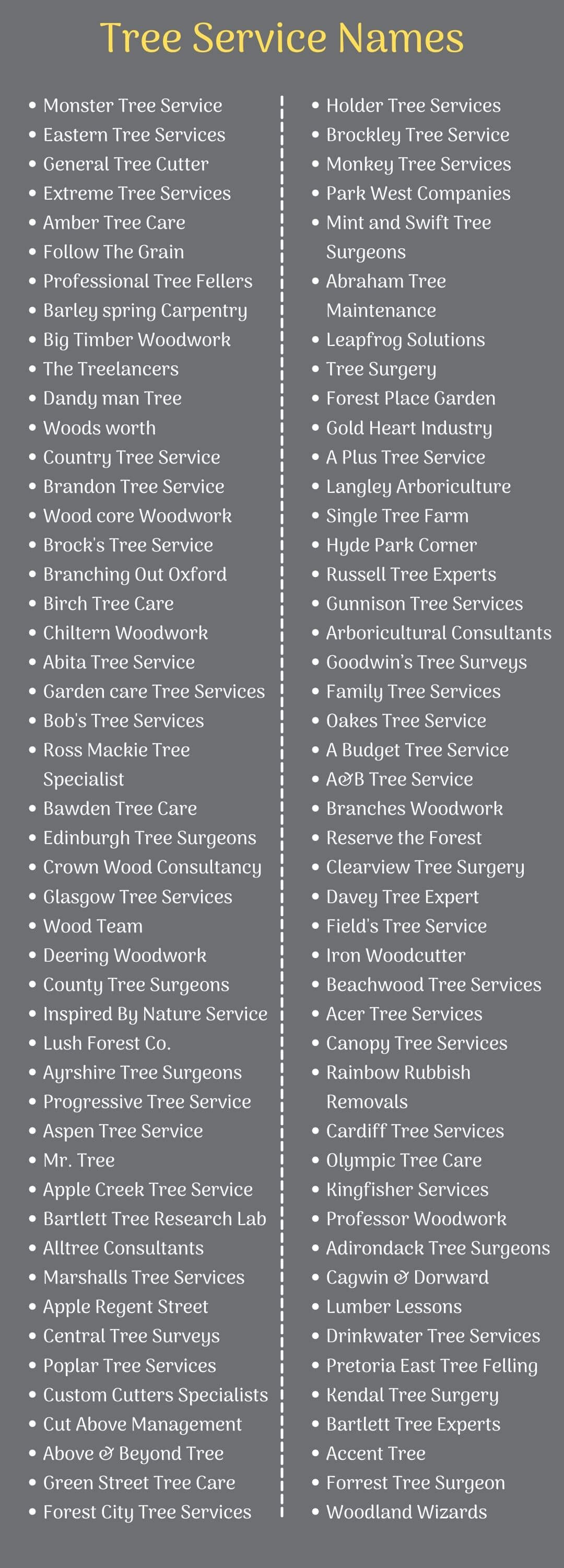 Tree Service Names Infographic
