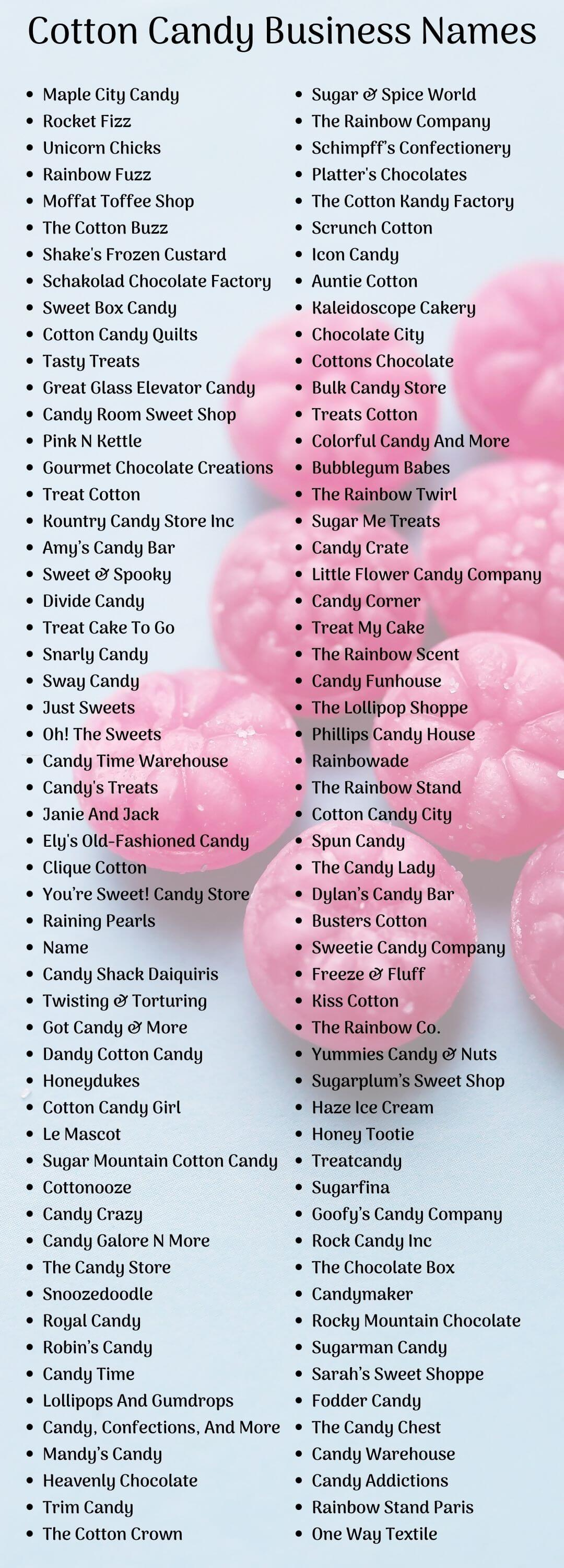 Cotton Candy Business Names ideas