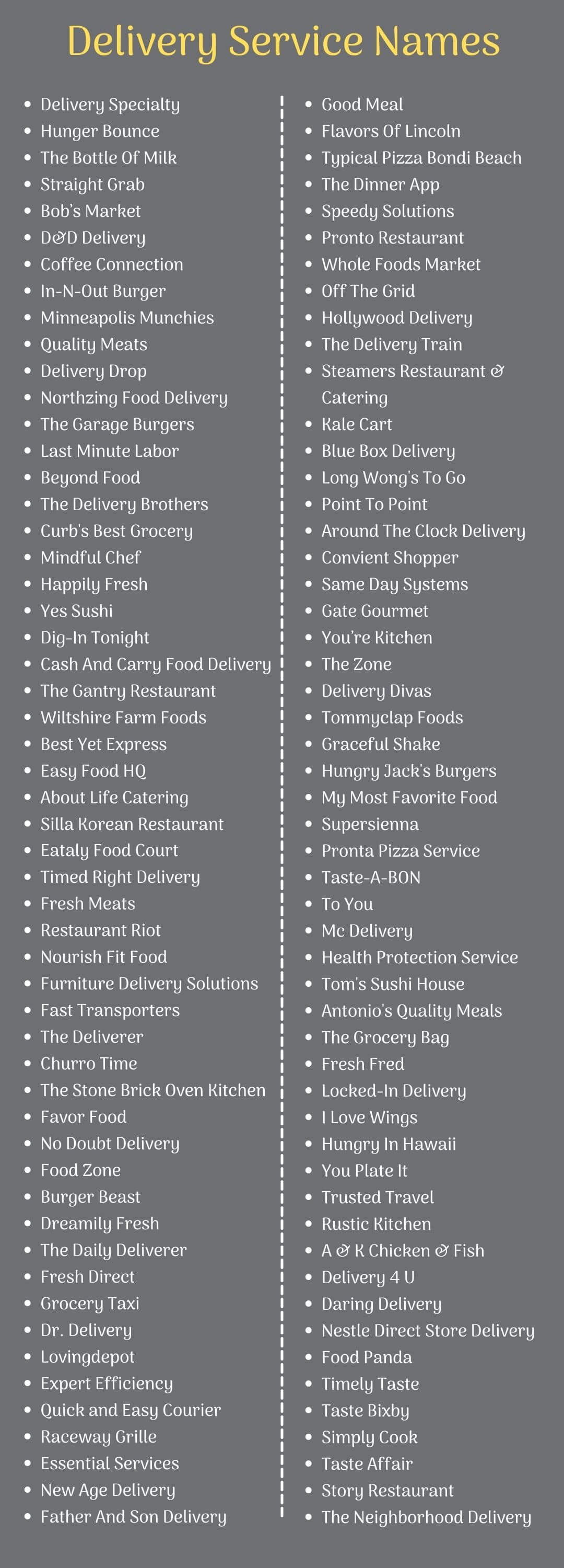 Delivery Service Names