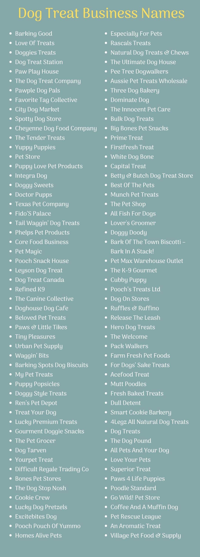Dog Treat Business Names ideas