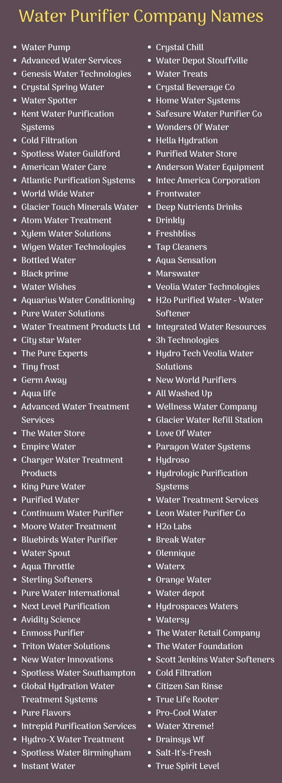 Water Purifier Company Names Ideas